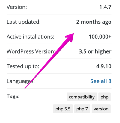 Screenshot of where WordPress plugins display when they were last updated